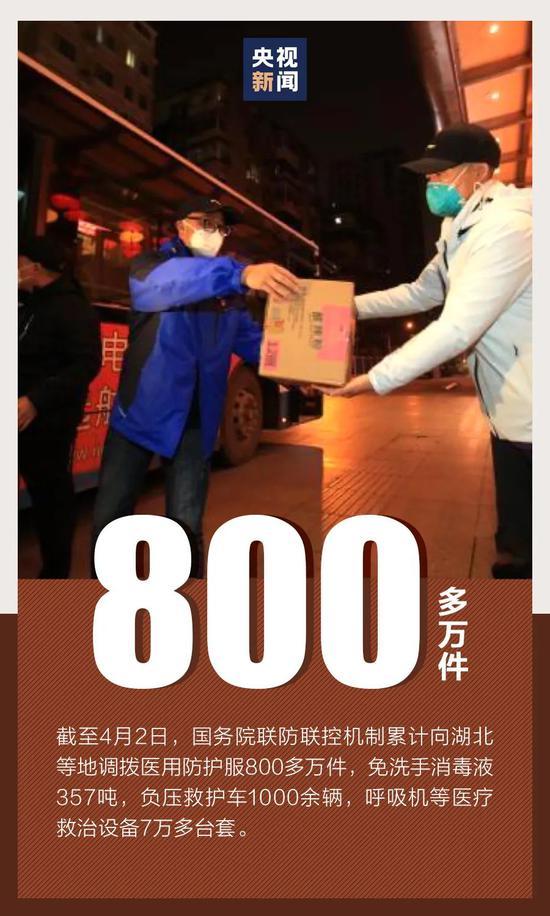 这组数字,是中国助力全球的见证图片
