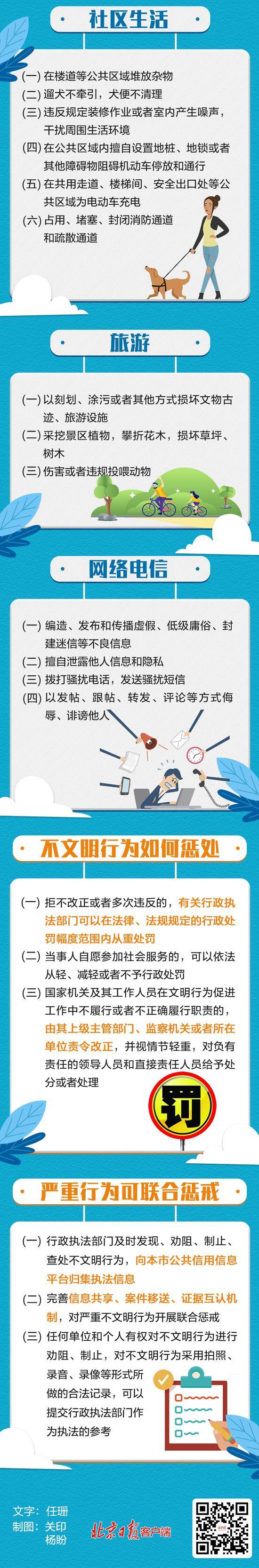 """下月起,北京对6类29种不文明行为说""""不""""图片"""