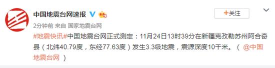 """娱乐天地怎么样·北京今气温回升伴7级阵风 除夕至初二陷""""霾伏"""""""