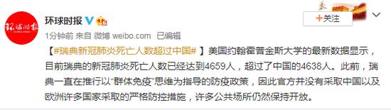 瑞典新冠肺炎死亡人数超过中国图片