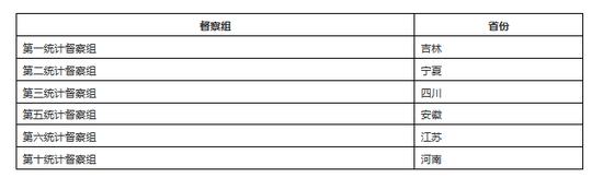 mg3外围皮带绕法图片|解读上海自由贸易试验区临港新片区管理办法十大要点