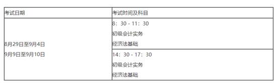 2020年度全国初级会计考试时间调整 最早8月29日开考图片