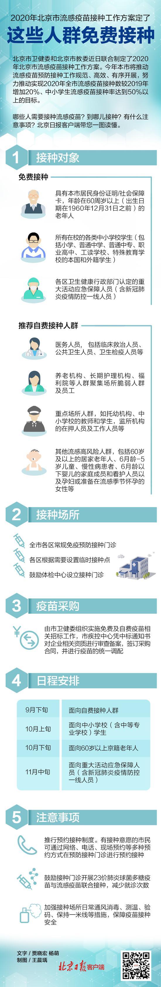 北京流感疫苗接种工作方案发布 这些人群免费接种图片
