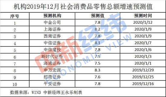 2019中国经济成绩单今揭晓 收入能跑赢GDP增速吗?