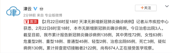 2月22日6时至18时 天津无新增新冠肺炎确诊病例图片