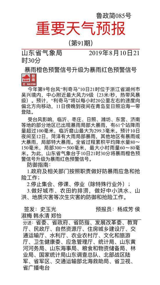 山东省气象台发暴雨红色预警 停课停业和停止集会|气象台|橙色预警