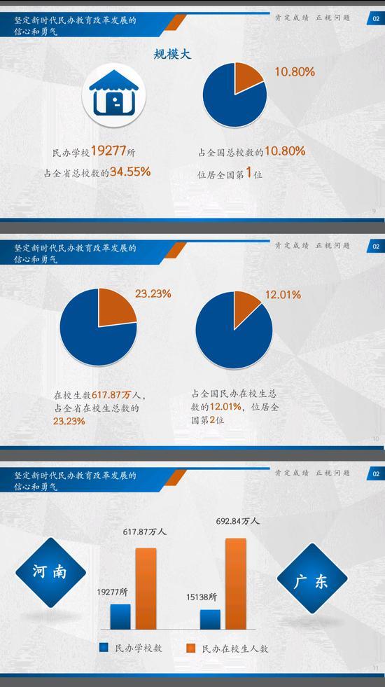 河南已有民办学校近两万所 总数位居全国第一