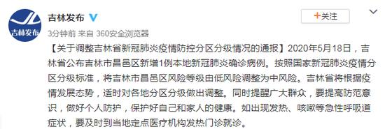 「摩鑫app」于调整吉林省新摩鑫app冠肺炎疫情图片