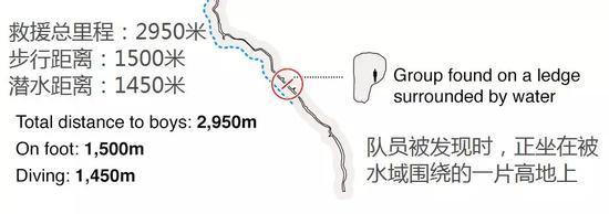 ▲救援現場路線圖。圖據BBC