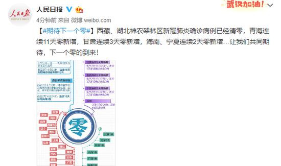 多地新冠肺炎确诊病例清零 人民日报:期待下个零