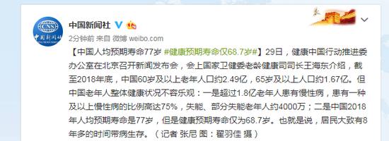 中国人均预期寿命77岁健康预期寿命仅68.7岁