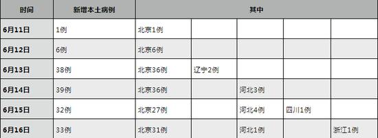 杏悦:市动杏悦员北京四套班子一把手全员出动区委图片