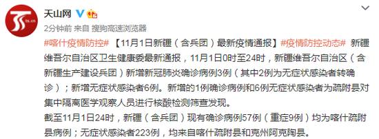 11月1日新疆新增本土确诊3例 新增无症状感染者6例图片