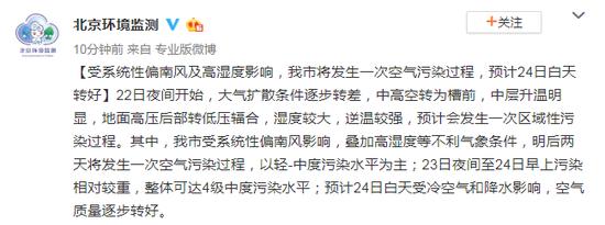 北京将发生一次空气污染过程 预
