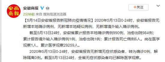 【摩天注册】14日安徽省报告新冠肺炎疫情摩天注册情图片