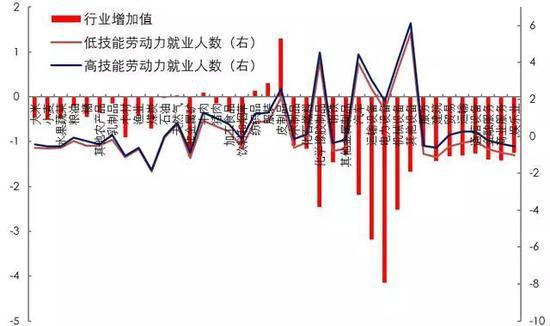 数据来源:东方证券,英飞咨询(ISM)
