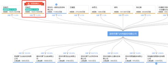「亚洲城比分」河南省委巡视组集中向十届省委第六轮被巡视单位反馈巡视情况