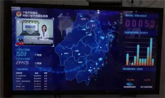 宁波网络订餐智能化监控系统