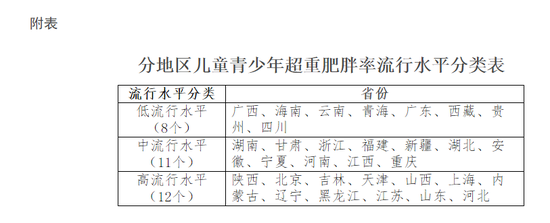 """六部门:保证青少年在校身体活动时间 教师不得""""拖堂""""或提前上课图片"""