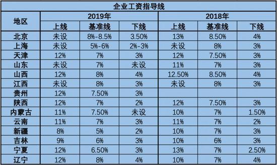 金花赌场体育游戏,上海工行农行:首套房贷利率目前按95折执行