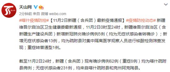 11月2日新疆新增本土确诊5例 新增无症状感染者13例图片