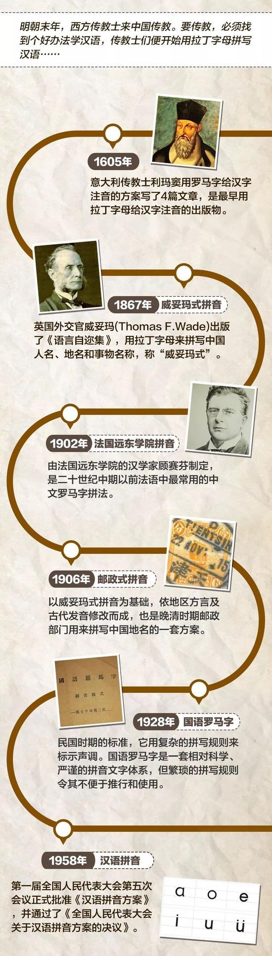 Qingdao还是Tsingtao 哪个才是青岛真正英文名?
