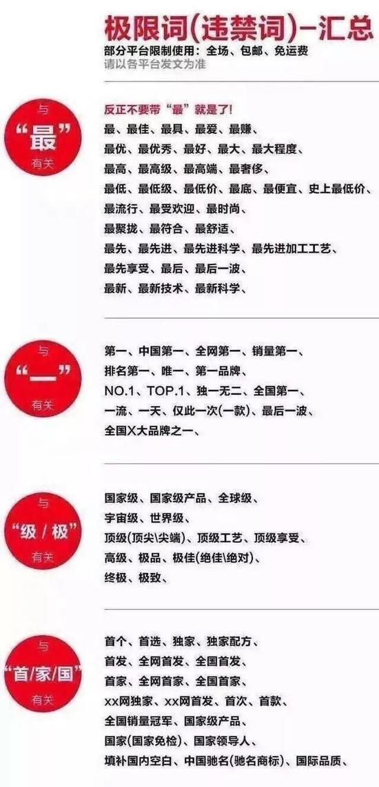人民日报评电视机广告称中国第一:国外不等于法外