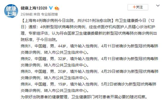上海5月12日有4例确诊病例出院 共计631例治愈出院图片