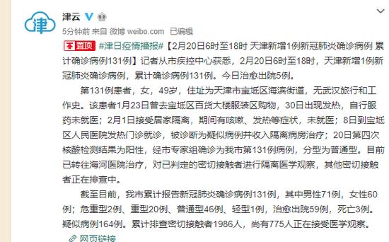 天津新增1例新冠肺炎确诊病例 累计确诊病例131例图片