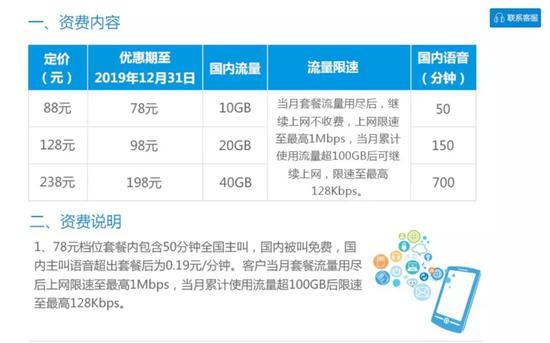 △北京移动畅享不限量套餐超过100GB以后,限速至最高128Kbps。