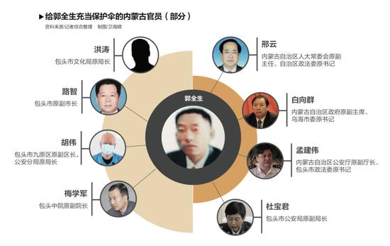 """内蒙古""""教父级黑老大"""":性行贿官员时悄悄录音录像"""