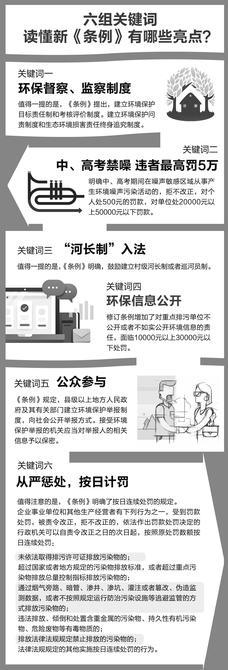 金沙国际娱乐场:四川环保条例修订:领导干部损害生态环境终身追责