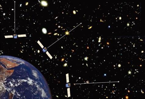 HXMT卫星巡天观测模式示意图