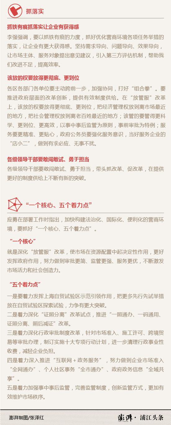 金沙最新娱乐平台:一图看懂上海优化营商环境放大招