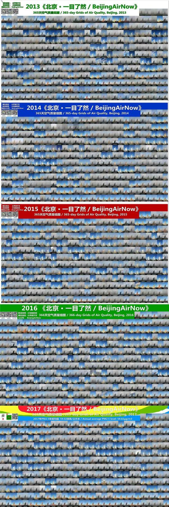 金沙娱乐上全博网:北京空气质量变好了吗?1800多张照片告诉你答案