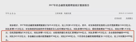 2017中国金融数据(来源:中国人民银行网站)