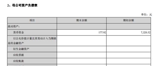 ▲截至2017年三季度末,*ST华泽母公司资产负债表下,货币资金余额仅177.92元(公司公告截图)