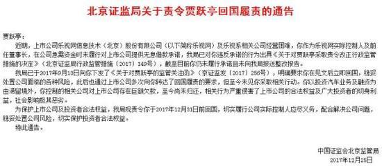 北京证监局12月25日通告内容