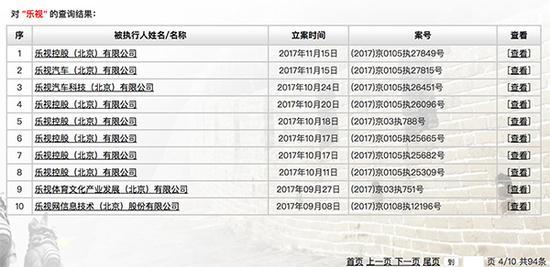 """""""乐视""""系公司94次被列入被执行人名单"""