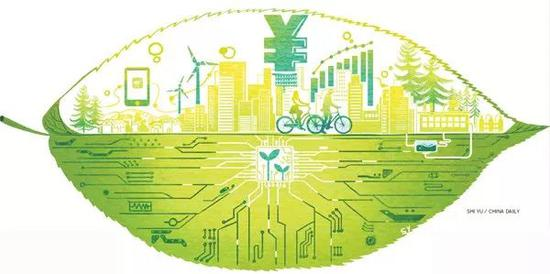 ▲中国金融机构帮助制定绿色融资的规则和标准将有利于中国在新能源领域超越美国。(《中国日报》)