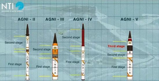 """▲印度""""烈火""""系列弹道导弹(美国核武器倡议网站)"""