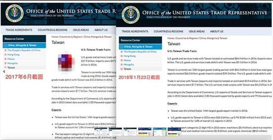 """美国贸易代表署(USTR)官网、美国国务院领事事务局网站等介绍台湾页面,今天被发现""""青天白日满地红旗""""图案已悄悄""""被下架""""。(图片来源:台湾联合新闻网)"""