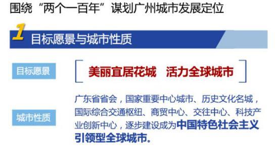 ▲图片出处:《广州市城市总体规划(2017-2035年)》草案公示