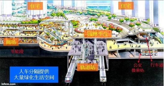 香港将军澳地铁站周边示意图(《城市轨道沿线地区规划设计导则》截图/图)