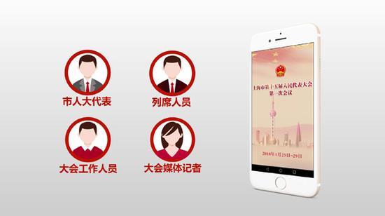 """2018年1月20日,""""上海人代会""""APP正式上线运行。本文图片均由 上海市人大 提供"""