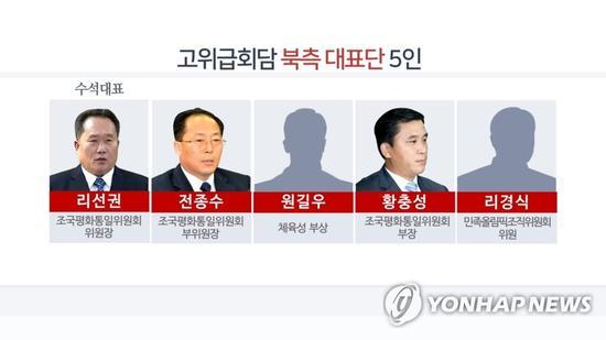 朝韩9日高级别会谈朝方代表