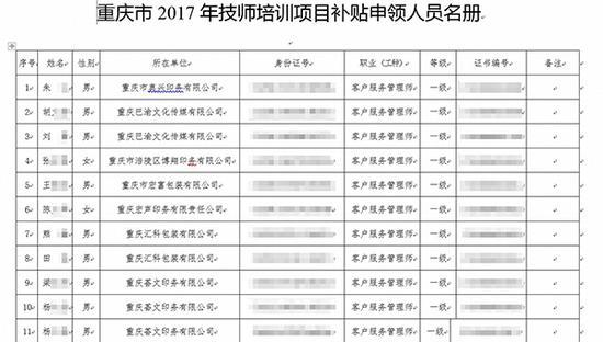 重庆市涪陵区人力资源和社会保障网发布的关于2017年底技师项目培训鉴定补贴人员的部分公示。图片系澎湃新闻基于保护隐私需要打码,原页面没有打码。