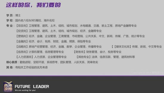 """▲碧桂园官网上对于""""未来领袖""""的要求"""