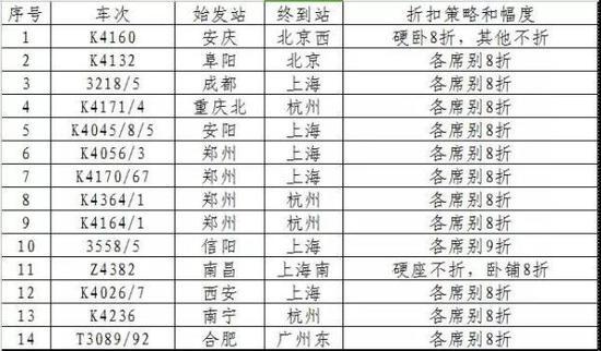 """图片来自""""上海铁路局""""官方微信"""