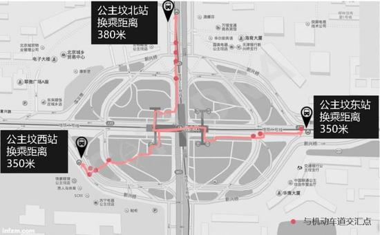 (《2016中国城市轨道TOD发展指数报告》截图/图)